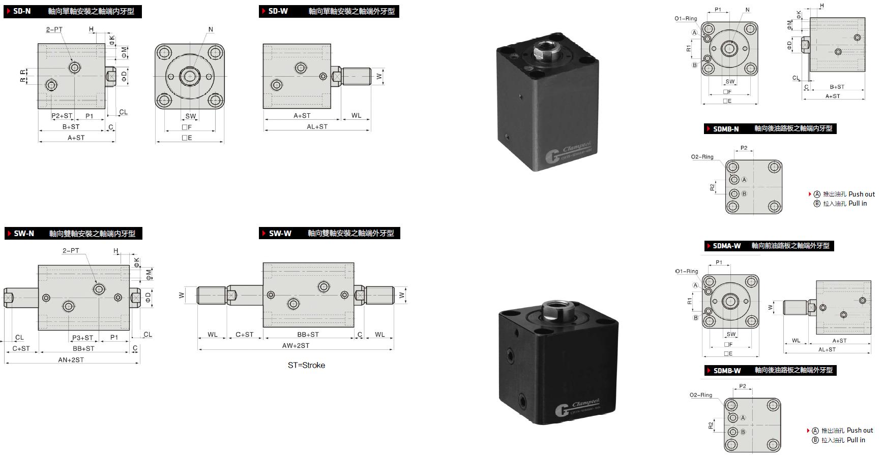 SD/SW/SDMA/SDMB尺寸标注