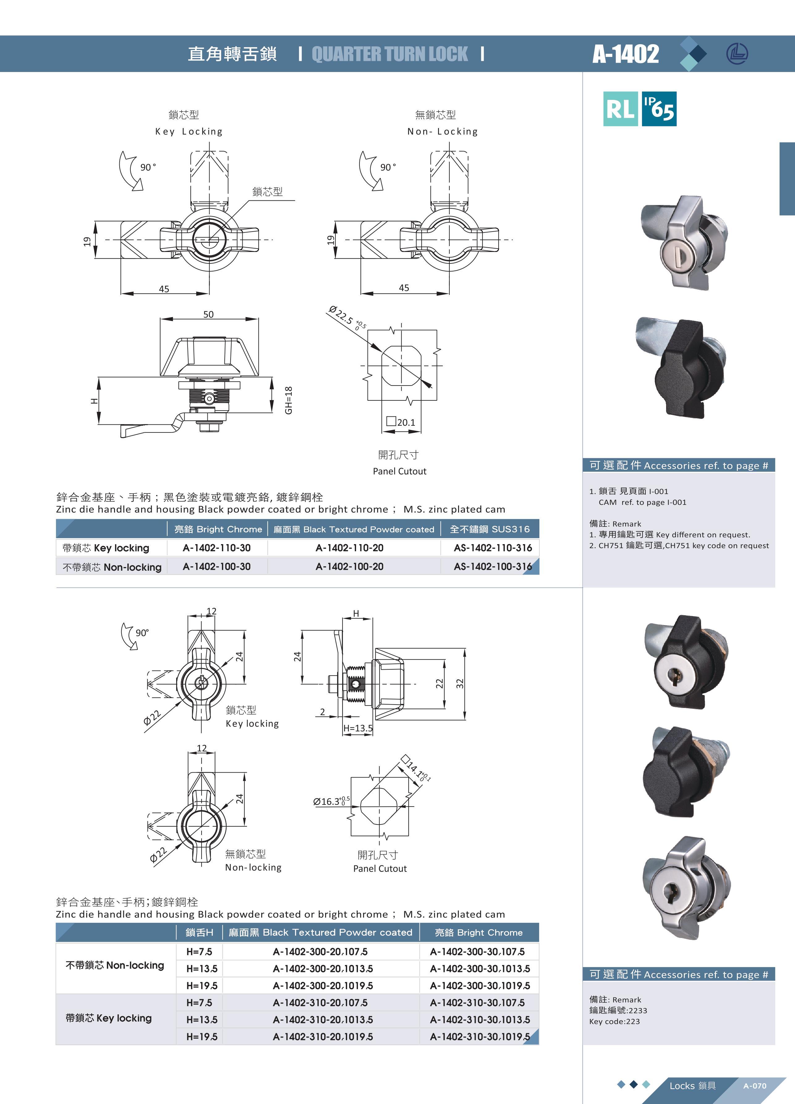 Technical Dimension