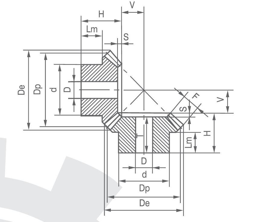Shijiazhuang CAPT Power Transmission Machinery - Free CAD