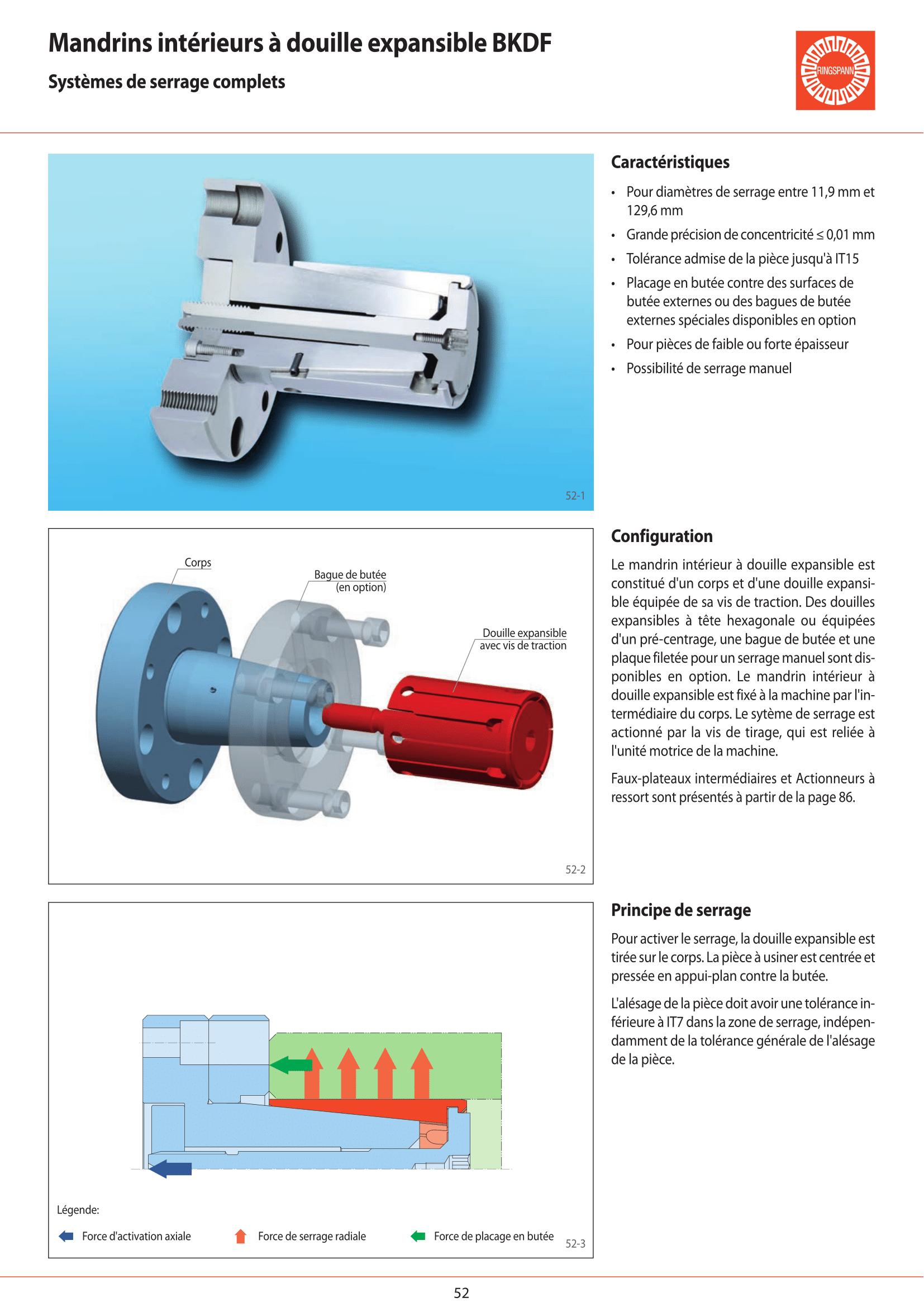 Fiche technique - BKDF 19 page 1