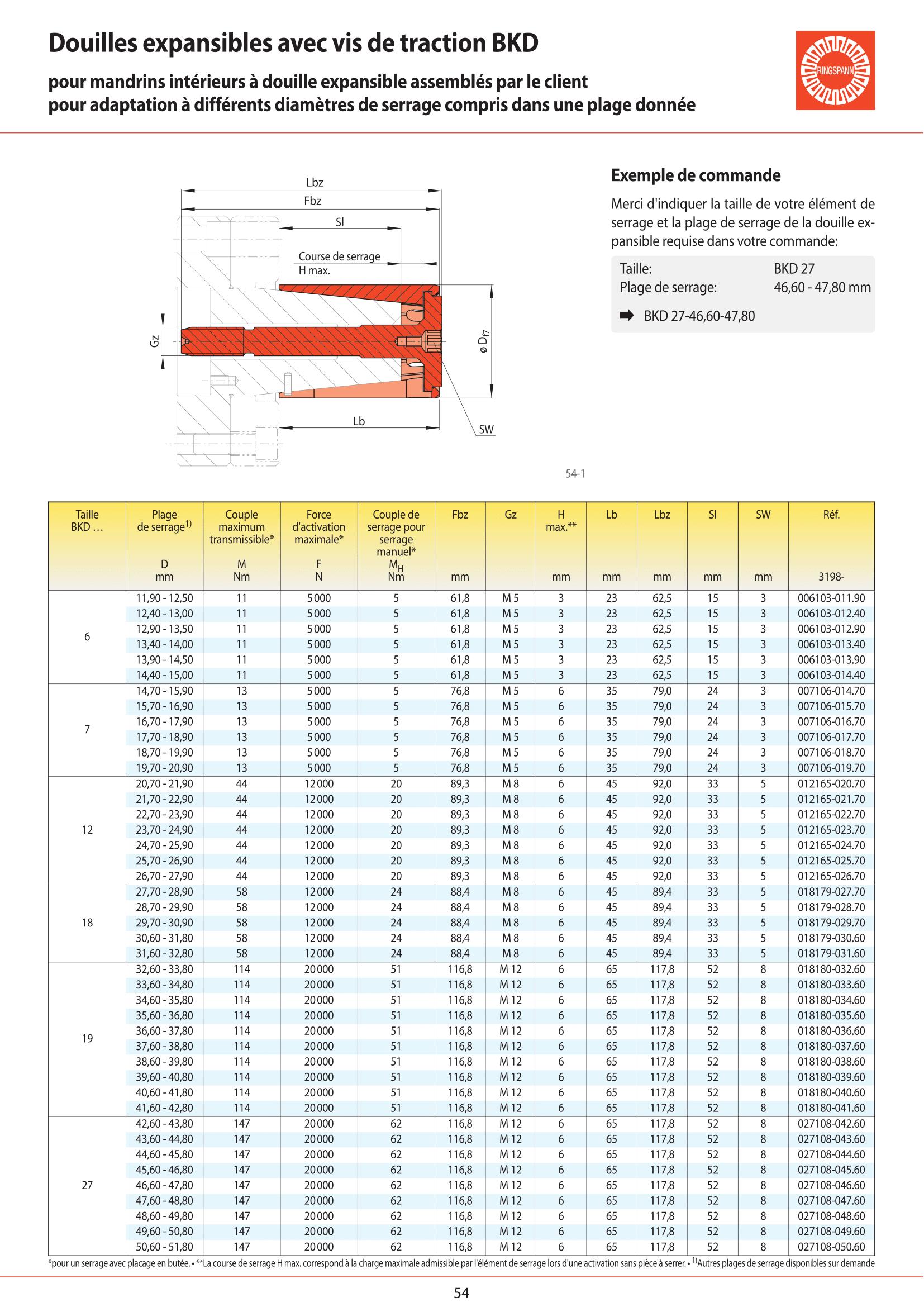 Fiche technique - BKDF 19 page 3