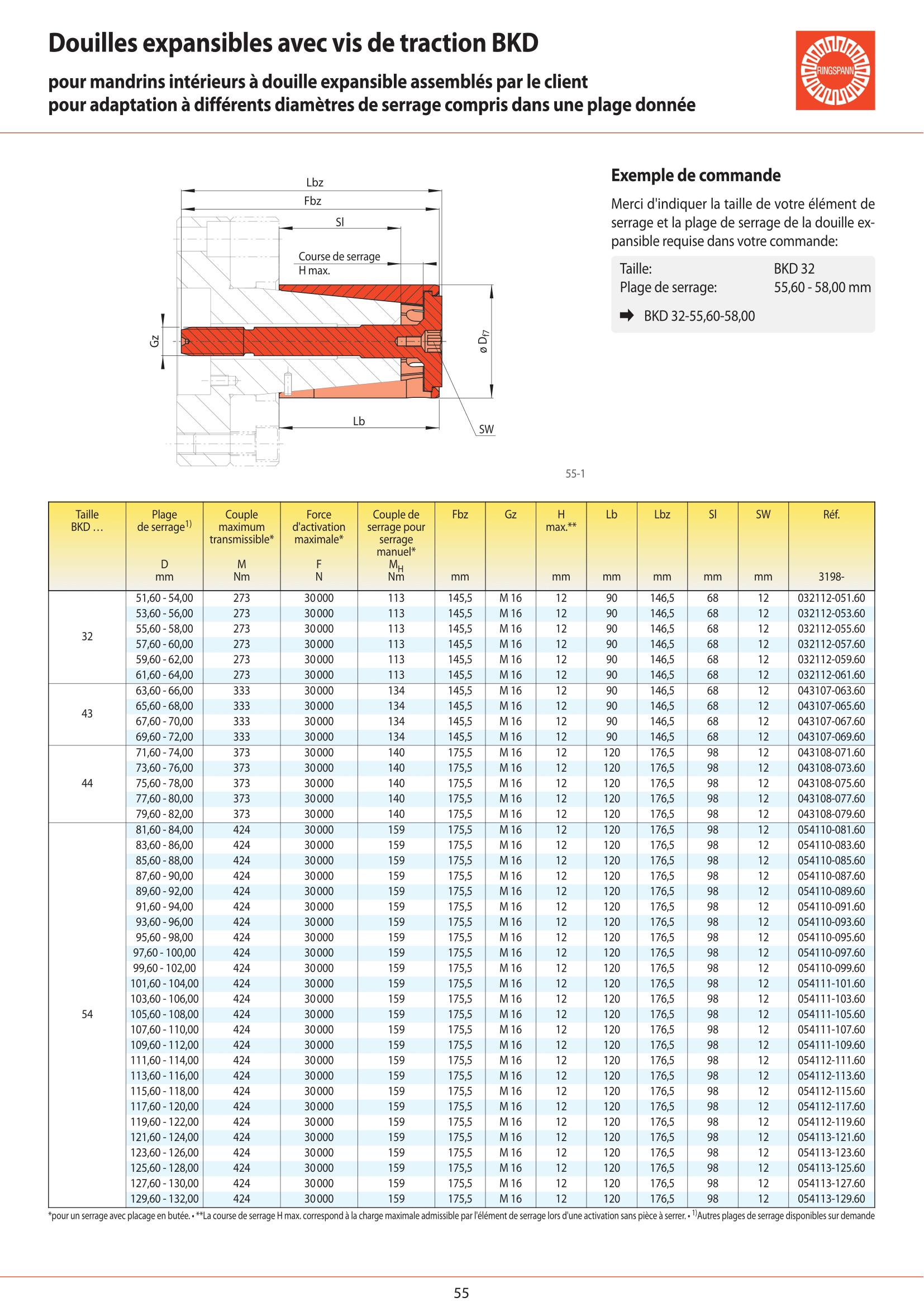 Fiche technique - BKDF 19 page 4