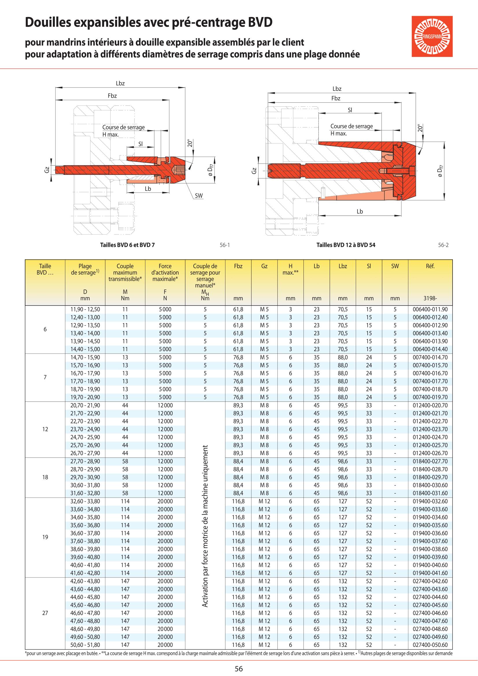 Fiche technique - BKDF 19 page 5