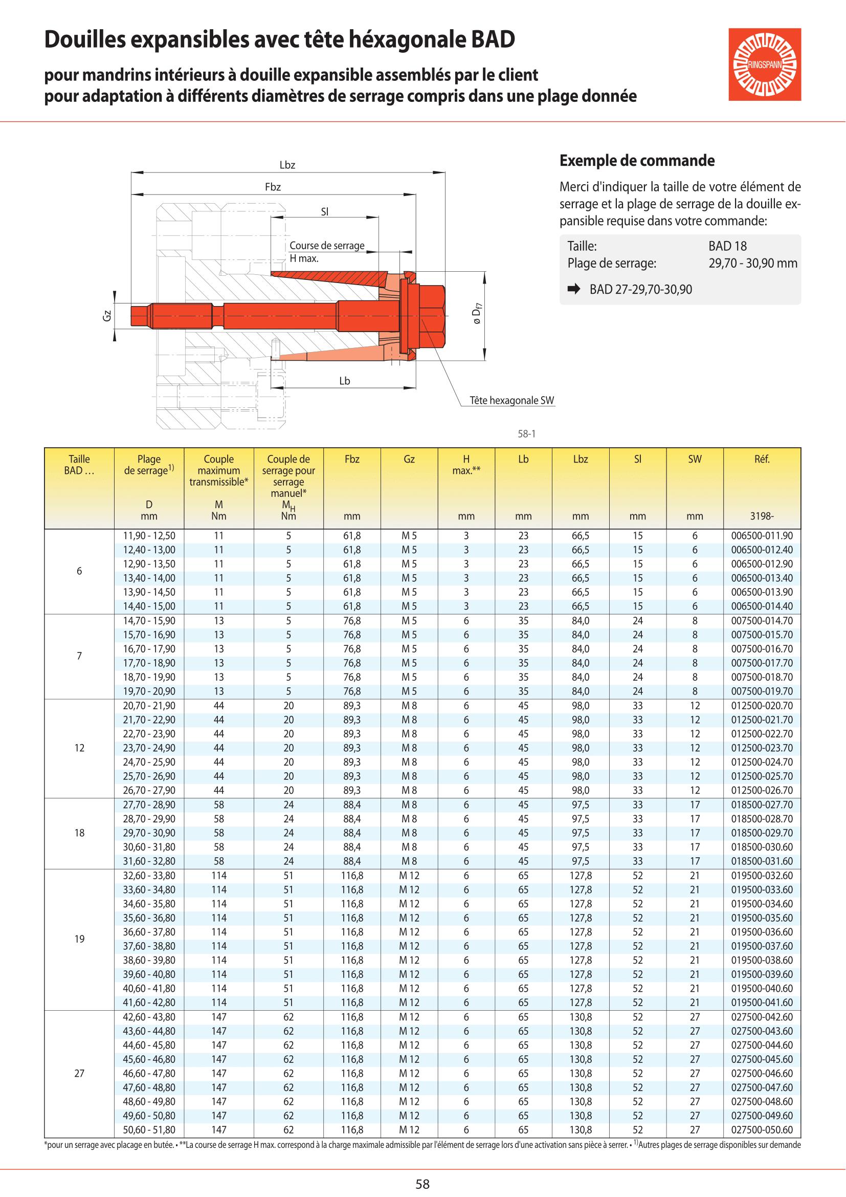 Fiche technique - BKDF 19 page 7