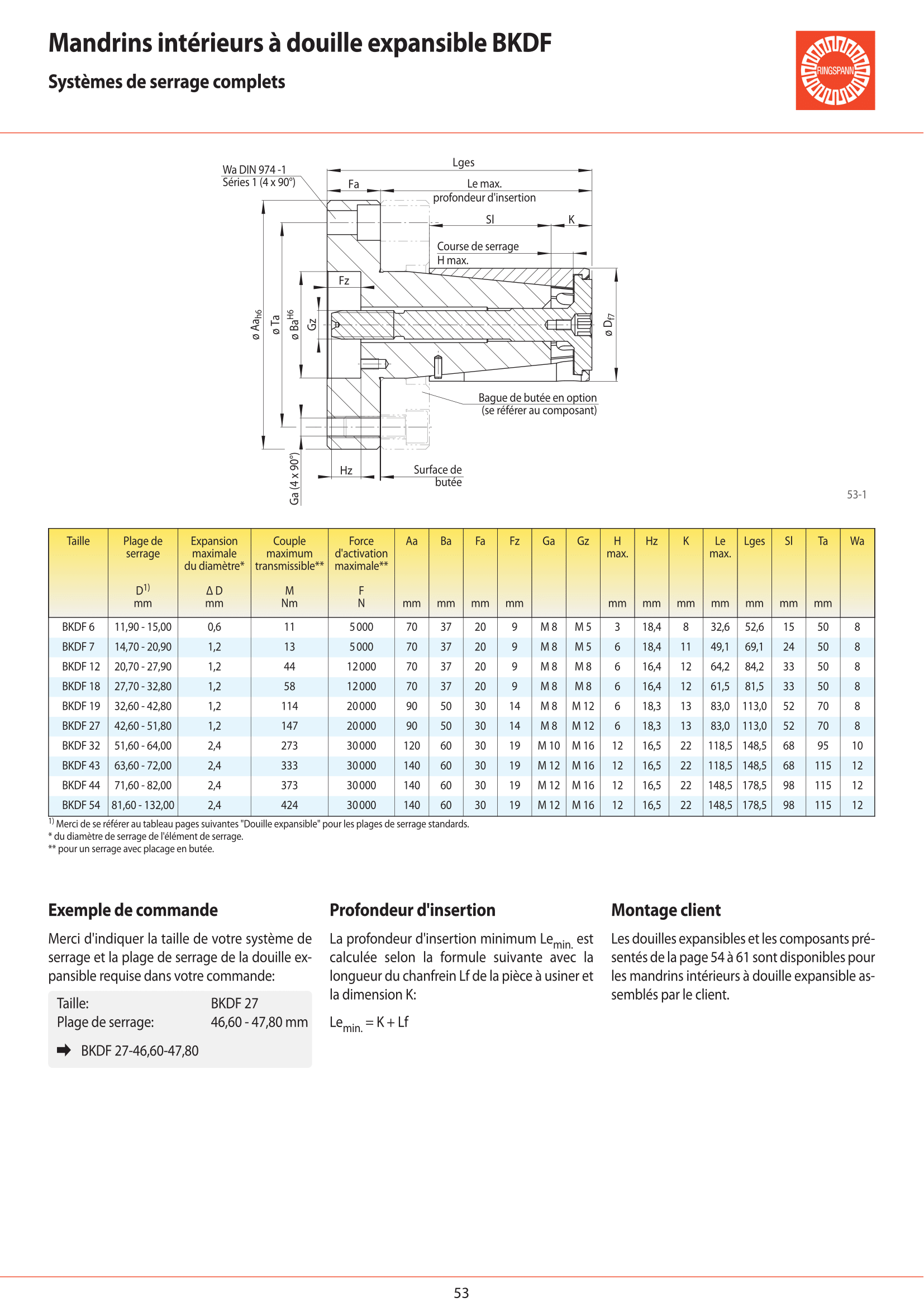 Fiche technique - BKDF page 2