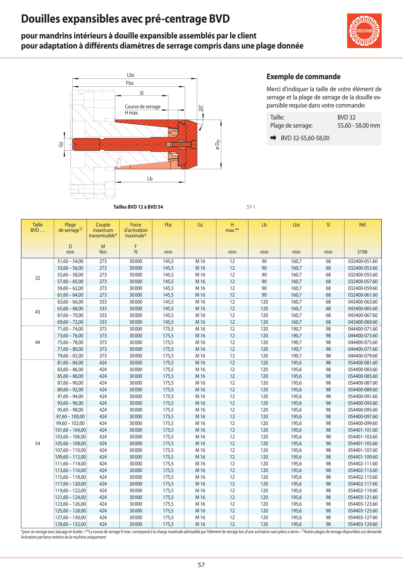 Fiche technique - BKDF page 6
