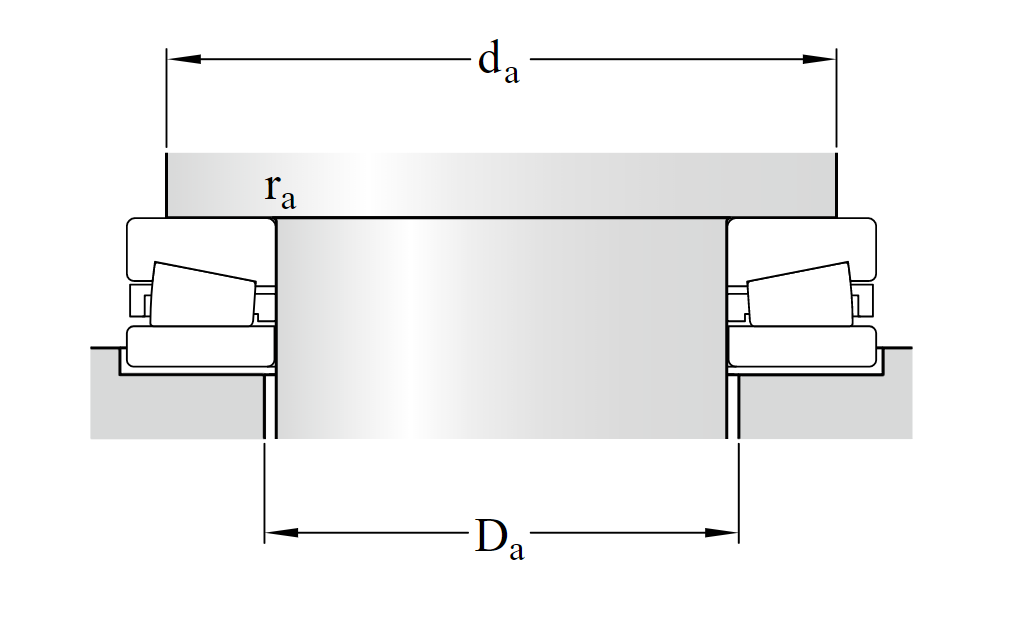 Abutment Dimensions