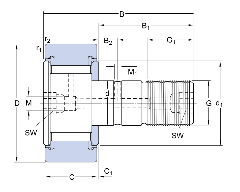 Dimensions - Cylindrical running surface