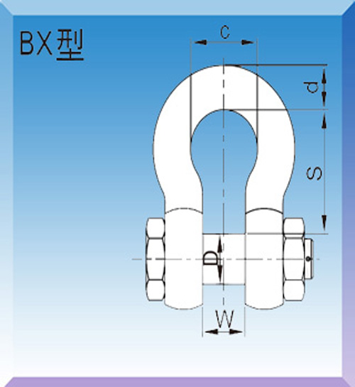Dimensions of BX type