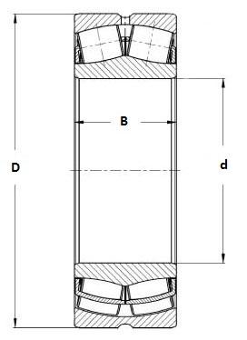 Diseño acotado